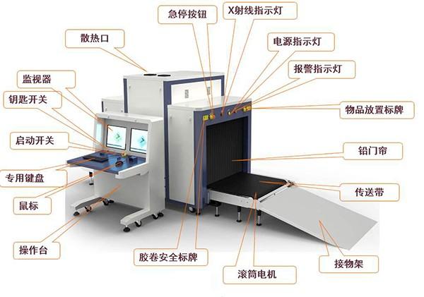 X光安检机生产厂家
