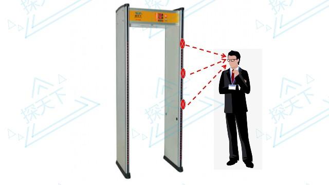 测温安检门-可视化测温安检门为新型冠状病毒疫情筑安全防护网
