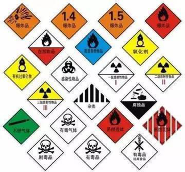 易燃易爆危险品标签