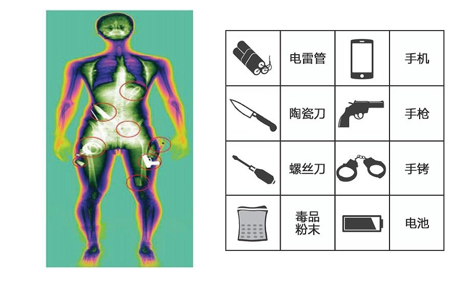 人体安全检查系统_05