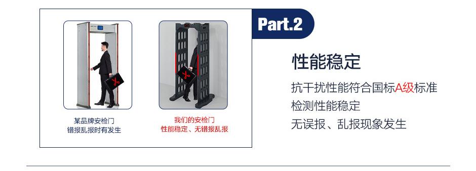 便携式可折叠安检门