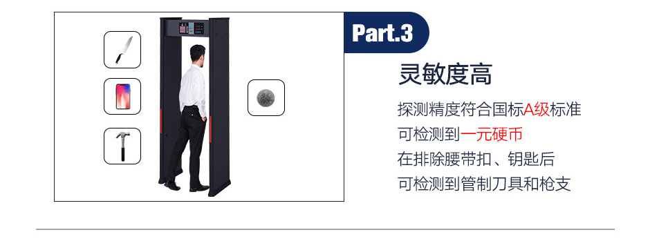 LED安检门