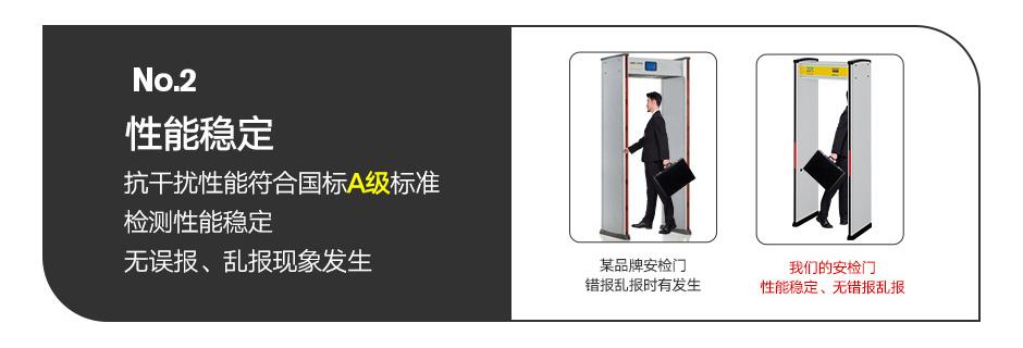 LCD安检门