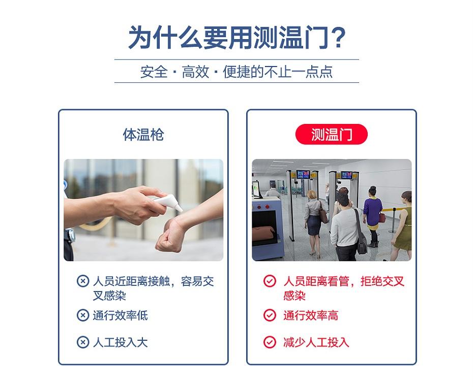 新款测温安检门_02