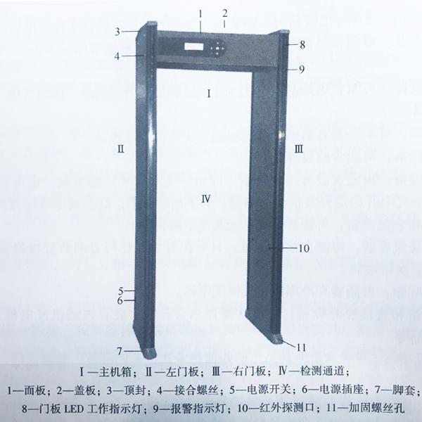 安检门的结构组成